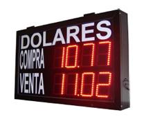indicadores de divisas